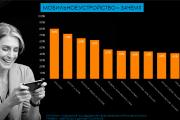 50 премиум тем WP для интернет-магазина на WooCommerce 88 - kwork.ru