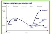 Красиво, стильно и оригинально оформлю презентацию 355 - kwork.ru