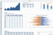 Excel формулы, сводные таблицы, макросы 117 - kwork.ru