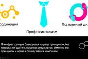 Создание презентации любой сложности 41 - kwork.ru