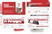 Оформление презентации товара, работы, услуги 130 - kwork.ru