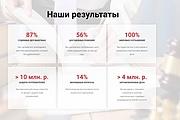 Лендинг для любых целей на Wordpress 171 - kwork.ru