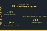 Стильный дизайн презентации 686 - kwork.ru