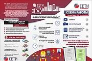 Разработка дизайна буклетов 21 - kwork.ru