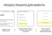 Красиво, стильно и оригинально оформлю презентацию 293 - kwork.ru