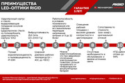 Исправлю дизайн презентации 144 - kwork.ru