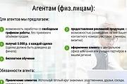 Вёрстка сайтов по доступной цене 314 - kwork.ru
