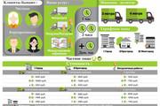 Инфографика любой сложности 56 - kwork.ru