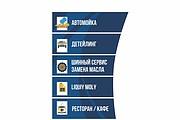 Дизайн для наружной рекламы 295 - kwork.ru