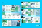 Разработаю маркетинг-кит компании - продающую презентацию 19 - kwork.ru