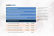 Вёрстка сайтов по доступной цене 332 - kwork.ru