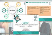 Сделаю презентацию в MS PowerPoint 215 - kwork.ru