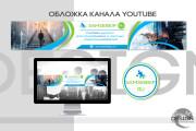Оформление канала Ютуб. Дизайн шапки Youtube 57 - kwork.ru