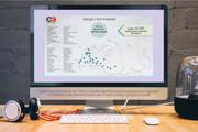 Сделаю презентацию в MS PowerPoint 80 - kwork.ru