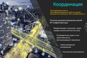 Создание презентации любой сложности 40 - kwork.ru