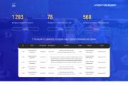 Дизайн для страницы сайта 113 - kwork.ru