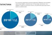 Стильный дизайн презентации 565 - kwork.ru