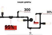 Скопирую Landing page, одностраничный сайт и установлю редактор 186 - kwork.ru