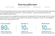 Красиво, стильно и оригинально оформлю презентацию 243 - kwork.ru