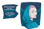 Нарисую CG персонажа 40 - kwork.ru