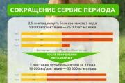Разработка стильных презентаций 29 - kwork.ru