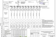 Выполню однолинейную схему электроснабжения 100 - kwork.ru