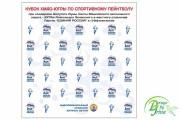 Наружная реклама 153 - kwork.ru