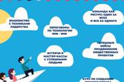 Вёрстка сайтов по доступной цене 235 - kwork.ru