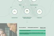 Верстка секции сайта по psd макету 34 - kwork.ru