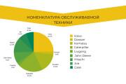 Стильный дизайн презентации 575 - kwork.ru