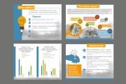 Дизайн или редакция вашей презентации в Power Point 11 - kwork.ru