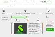 Доработка и исправления верстки. CMS WordPress, Joomla 115 - kwork.ru