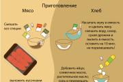 Сделаю инфографику 6 - kwork.ru