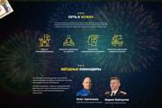 Вёрстка сайтов по доступной цене 257 - kwork.ru