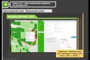 Презентация в Power Point, Photoshop 190 - kwork.ru