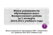Создание презентаций 74 - kwork.ru