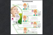 Нарисую инфографику 57 - kwork.ru