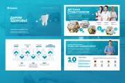 Оформление презентации товара, работы, услуги 114 - kwork.ru
