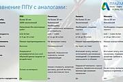 Подготовлю презентацию в MS PowerPoint 20 - kwork.ru