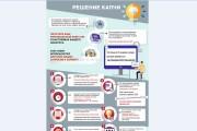 Создам инфографику 36 - kwork.ru