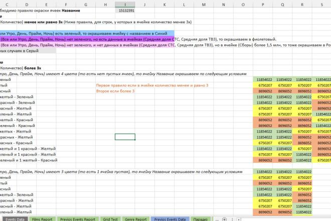 Excel формулы, сводные таблицы, макросы 44 - kwork.ru