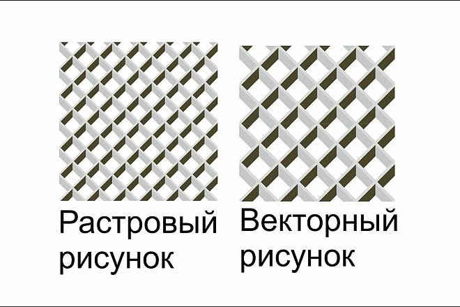 Отрисую  рисунок в вектор 5 - kwork.ru