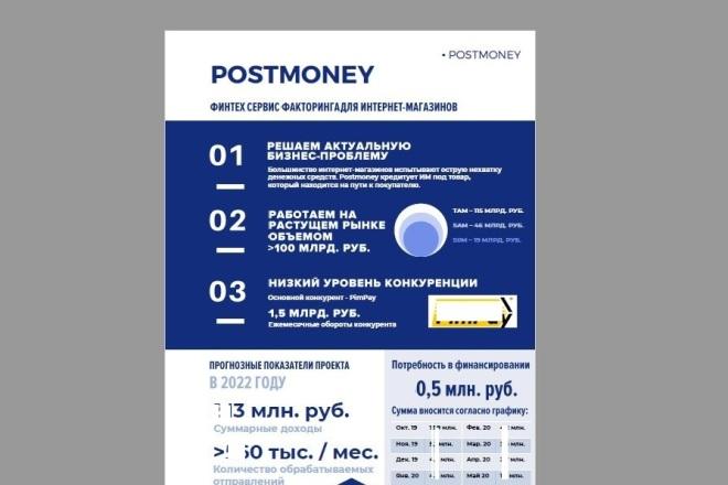 Бизнес-презентация, инвестиционная презентация, презентация стартапа 3 - kwork.ru