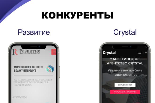 Сделаю презентацию, дизайн презентации 2 - kwork.ru