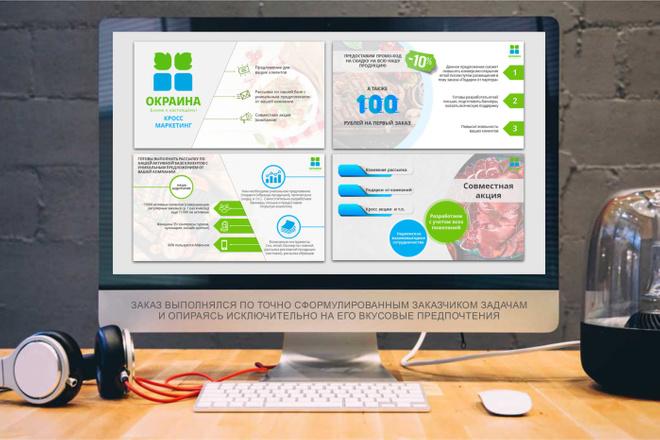 Дизайн Бизнес Презентаций 24 - kwork.ru