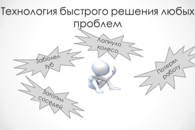 Оформление презентации в PowerPoint 14 - kwork.ru