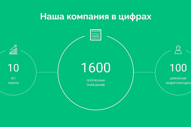 Platforma LP Creatium Сайт под ключ 40 - kwork.ru