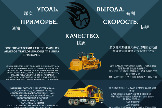 Дизайн афиш 7 - kwork.ru