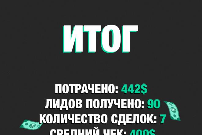 9 Шаблонов для постов в инстаграм 10 - kwork.ru