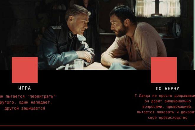 Сделаю презентацию 12 - kwork.ru